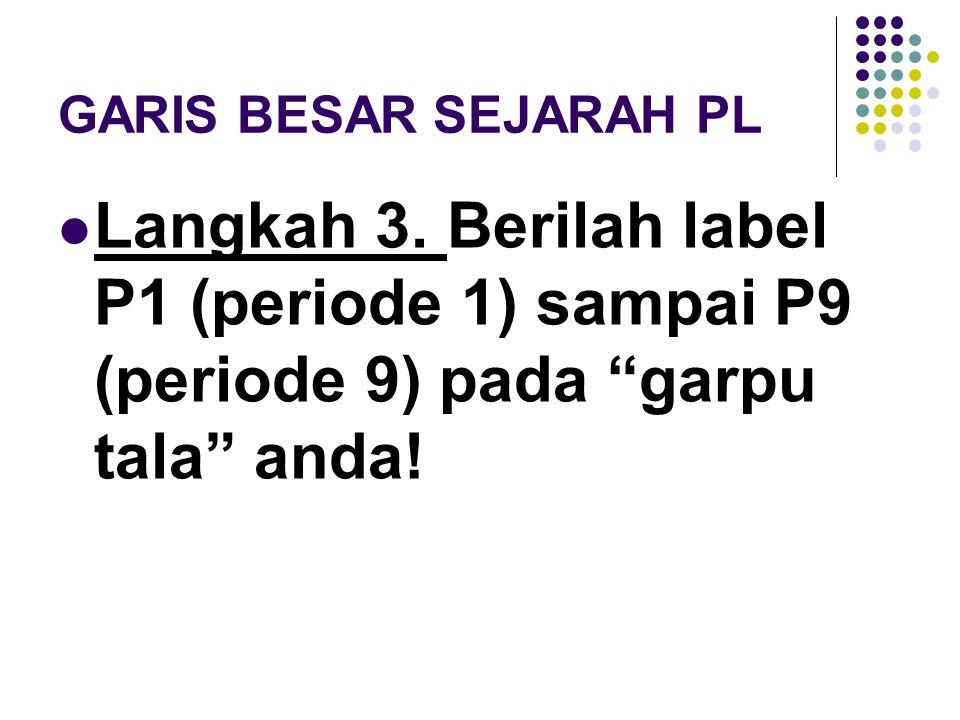GARIS BESAR SEJARAH PL Langkah 3.