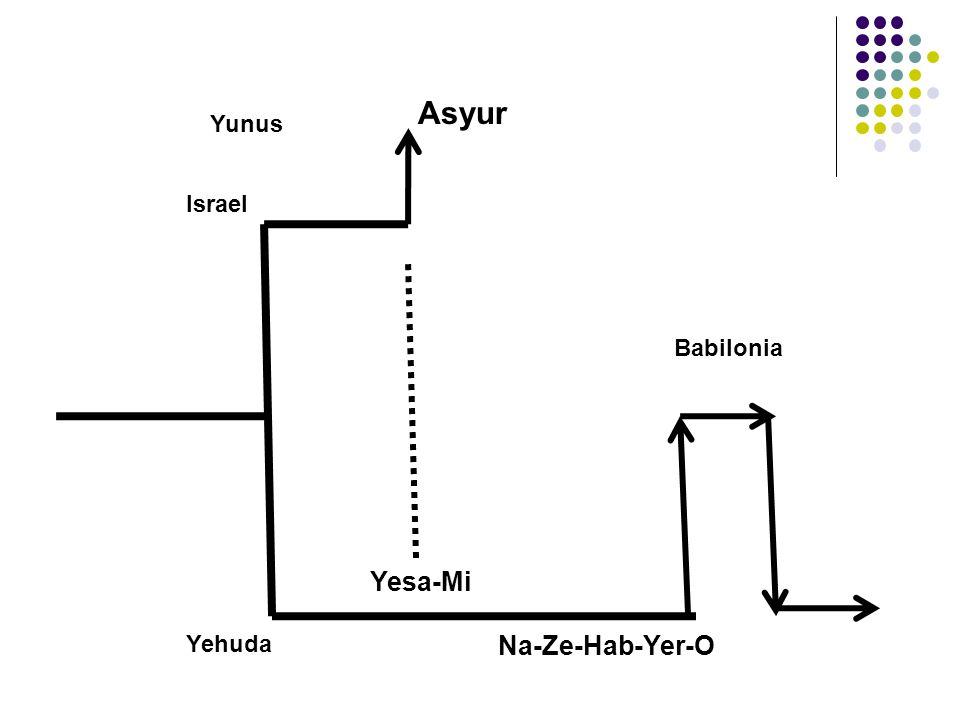 Asyur Yunus Israel Babilonia Yesa-Mi Yehuda Na-Ze-Hab-Yer-O