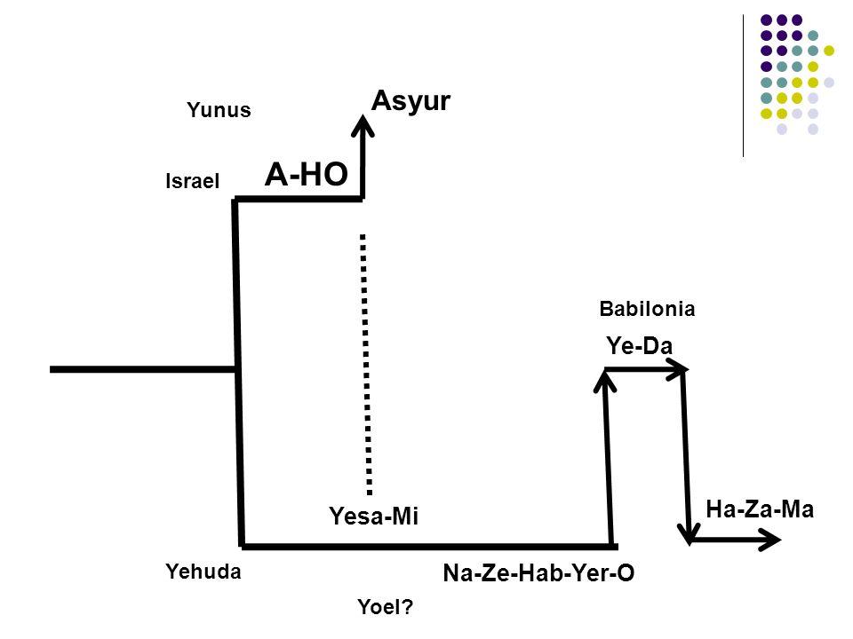 A-HO Asyur Ye-Da Ha-Za-Ma Yesa-Mi Na-Ze-Hab-Yer-O Yunus Israel