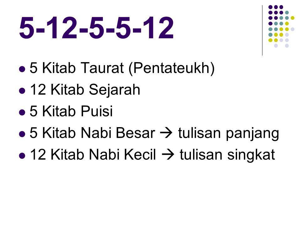 5-12-5-5-12 5 Kitab Taurat (Pentateukh) 12 Kitab Sejarah 5 Kitab Puisi