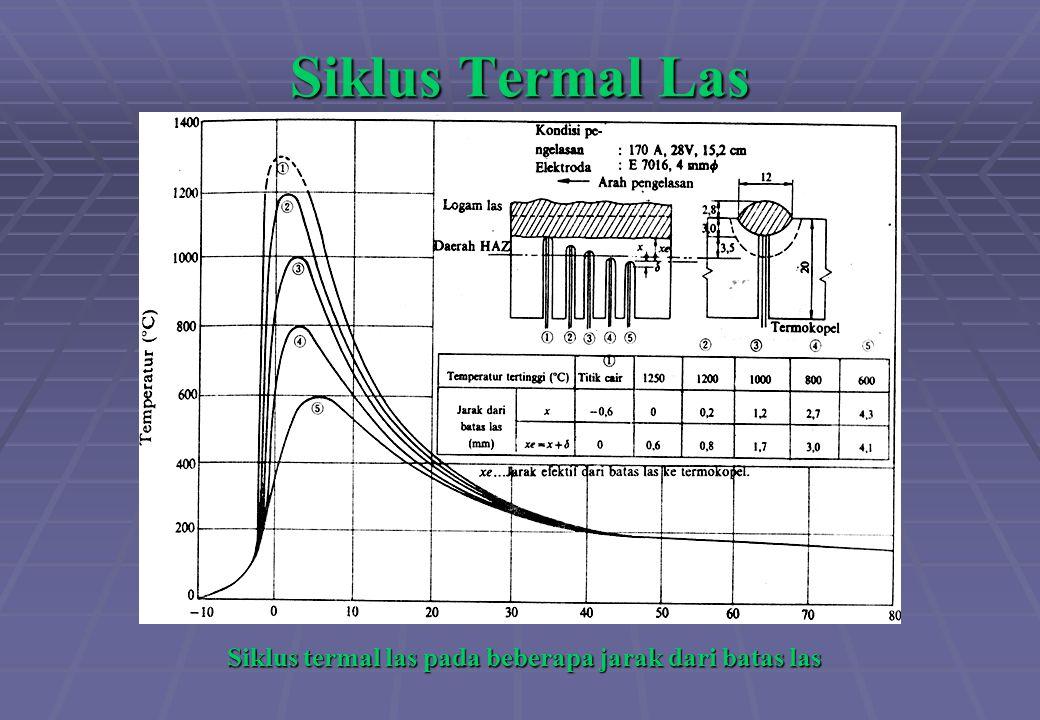 Siklus termal las pada beberapa jarak dari batas las