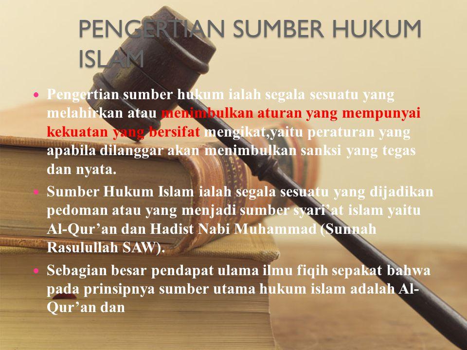 PENGERTIAN SUMBER HUKUM ISLAM