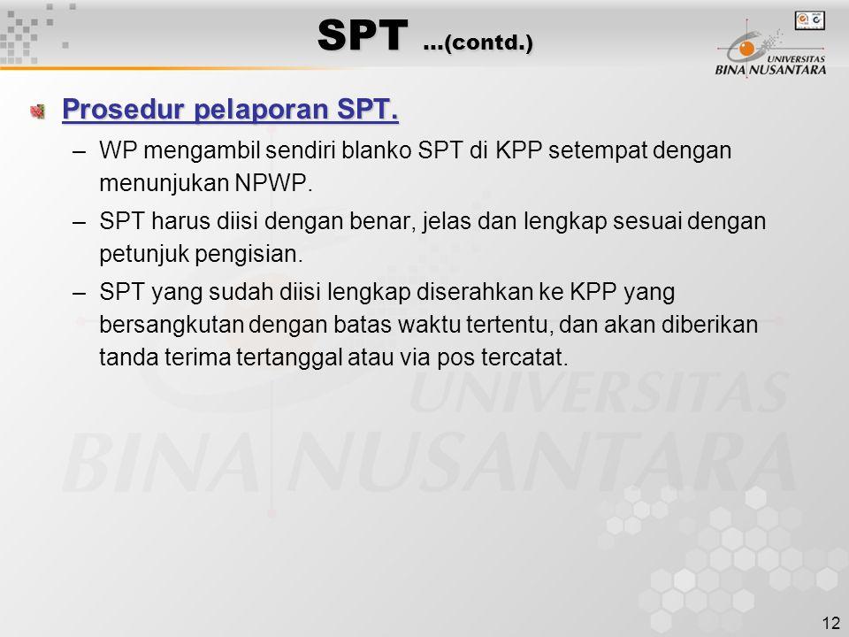 SPT …(contd.) Prosedur pelaporan SPT.
