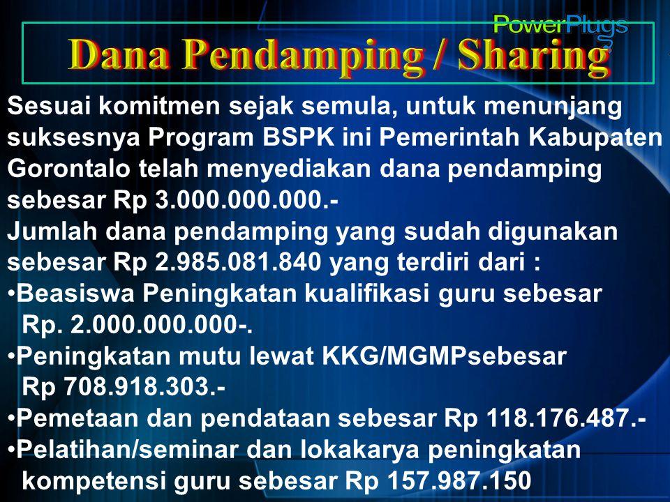 Dana Pendamping / Sharing