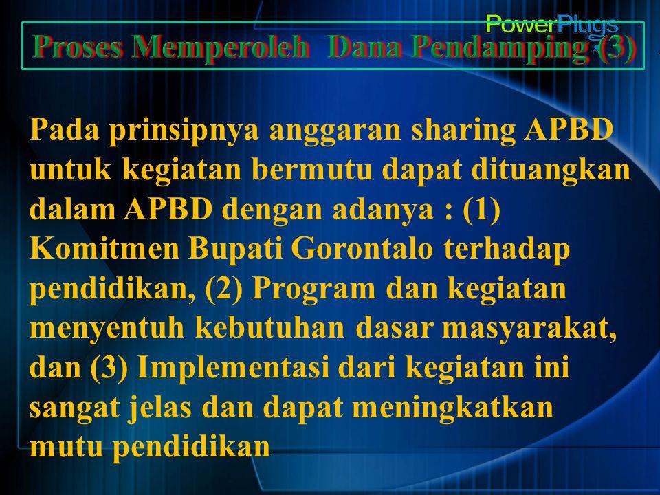 Proses Memperoleh Dana Pendamping (3)