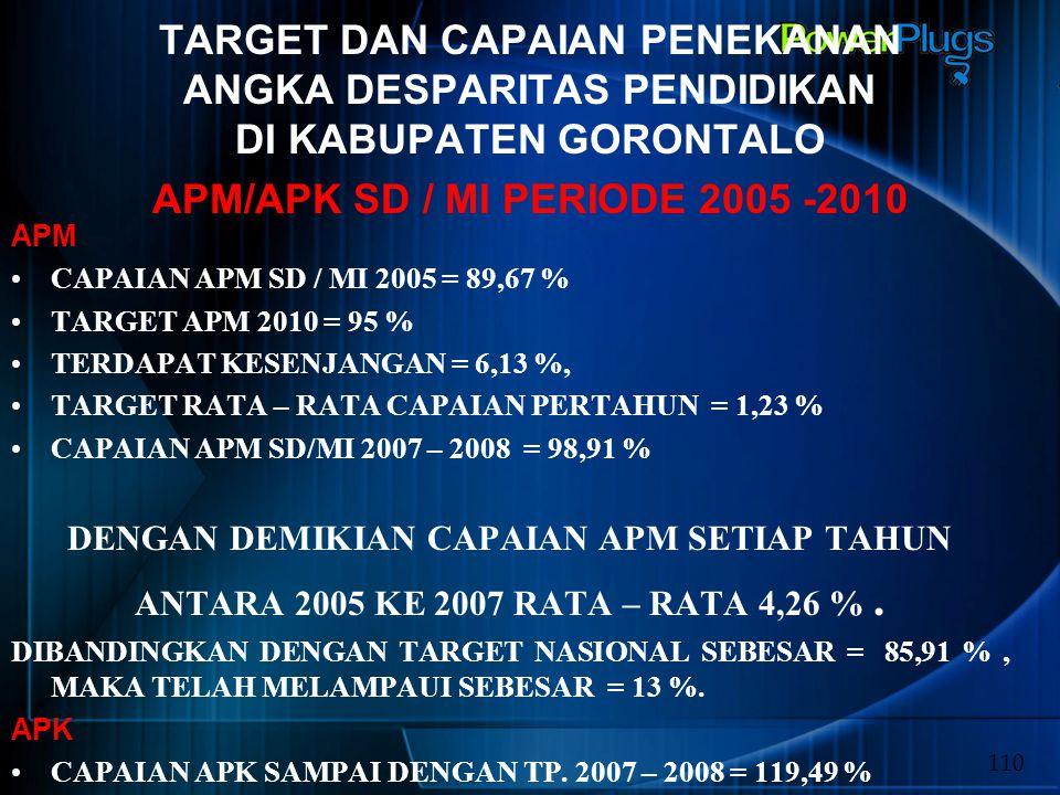 APM/APK SD / MI PERIODE 2005 -2010