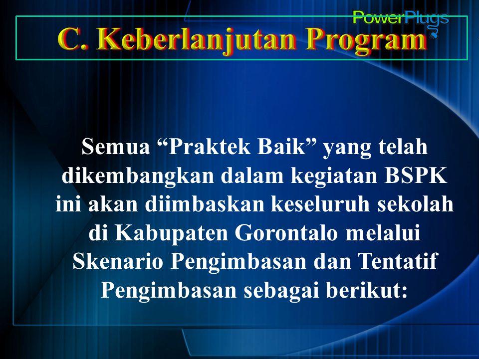 C. Keberlanjutan Program