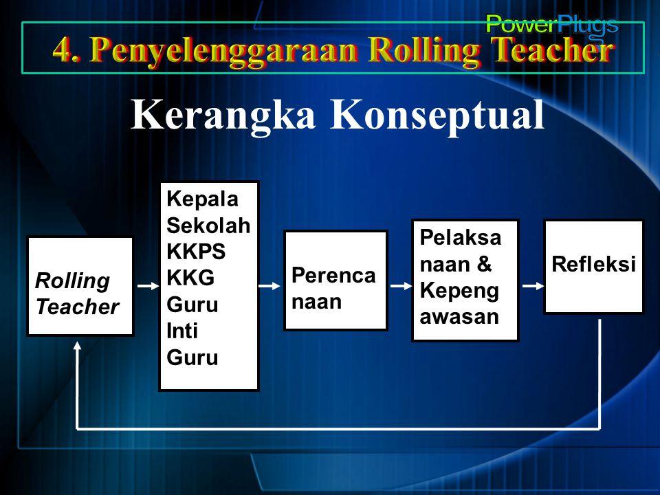 4. Penyelenggaraan Rolling Teacher
