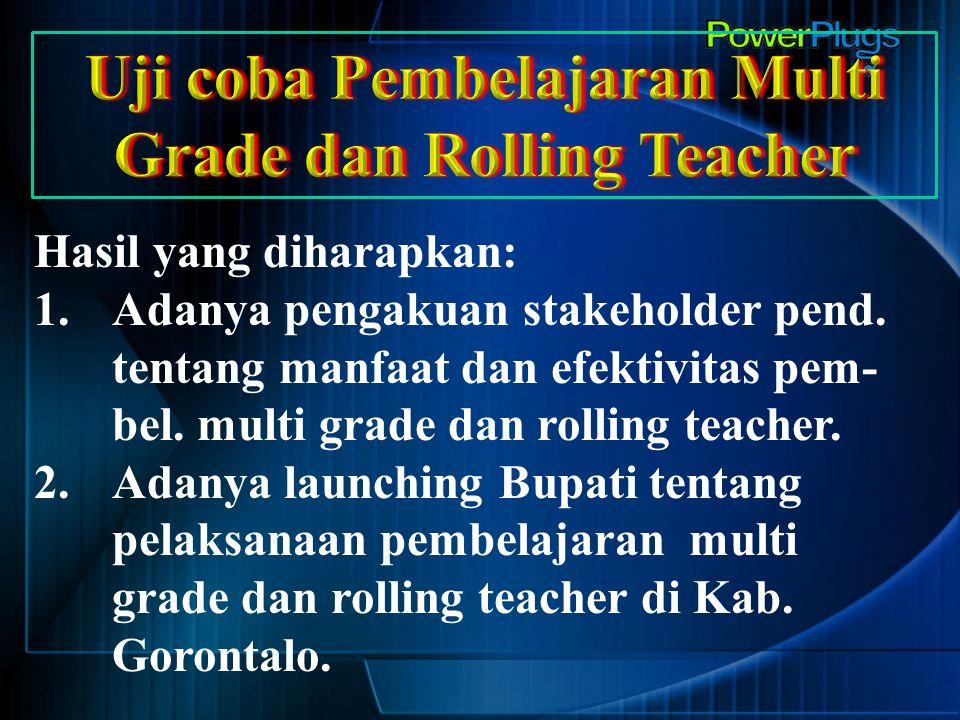 Uji coba Pembelajaran Multi Grade dan Rolling Teacher