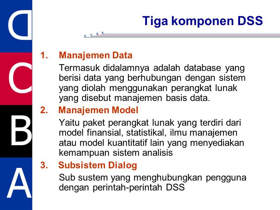 Tiga komponen DSS Manajemen Data
