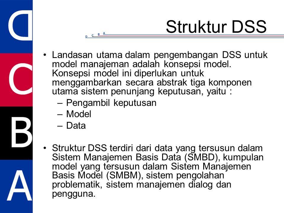 Struktur DSS