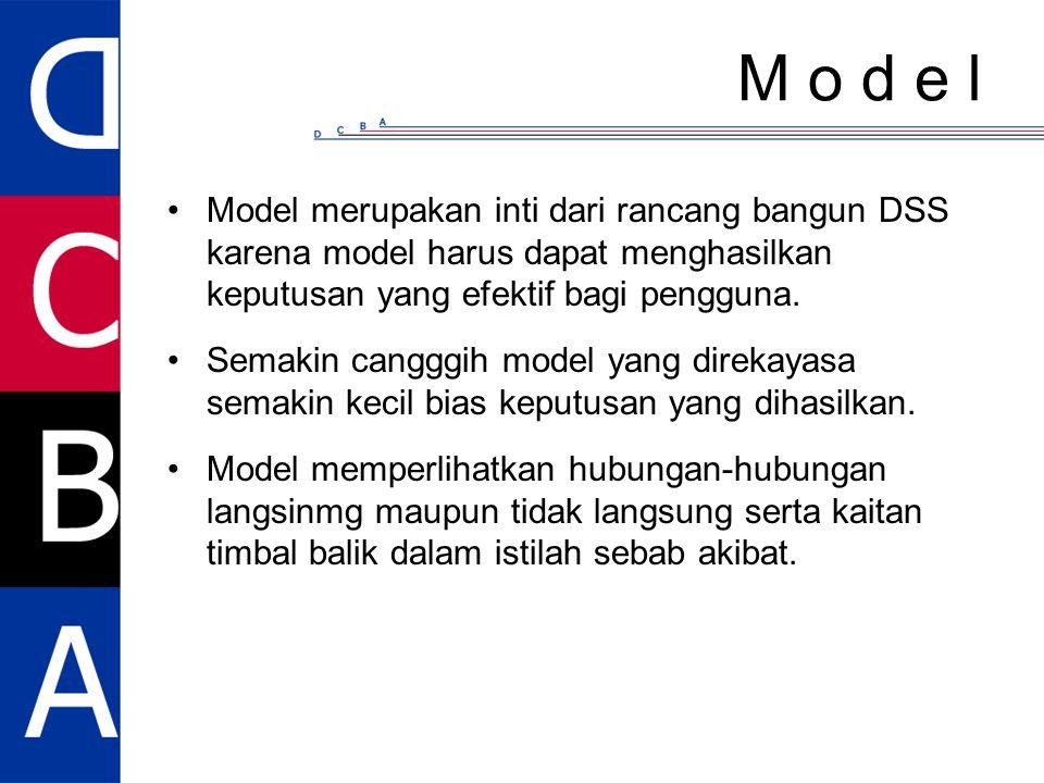 M o d e l Model merupakan inti dari rancang bangun DSS karena model harus dapat menghasilkan keputusan yang efektif bagi pengguna.