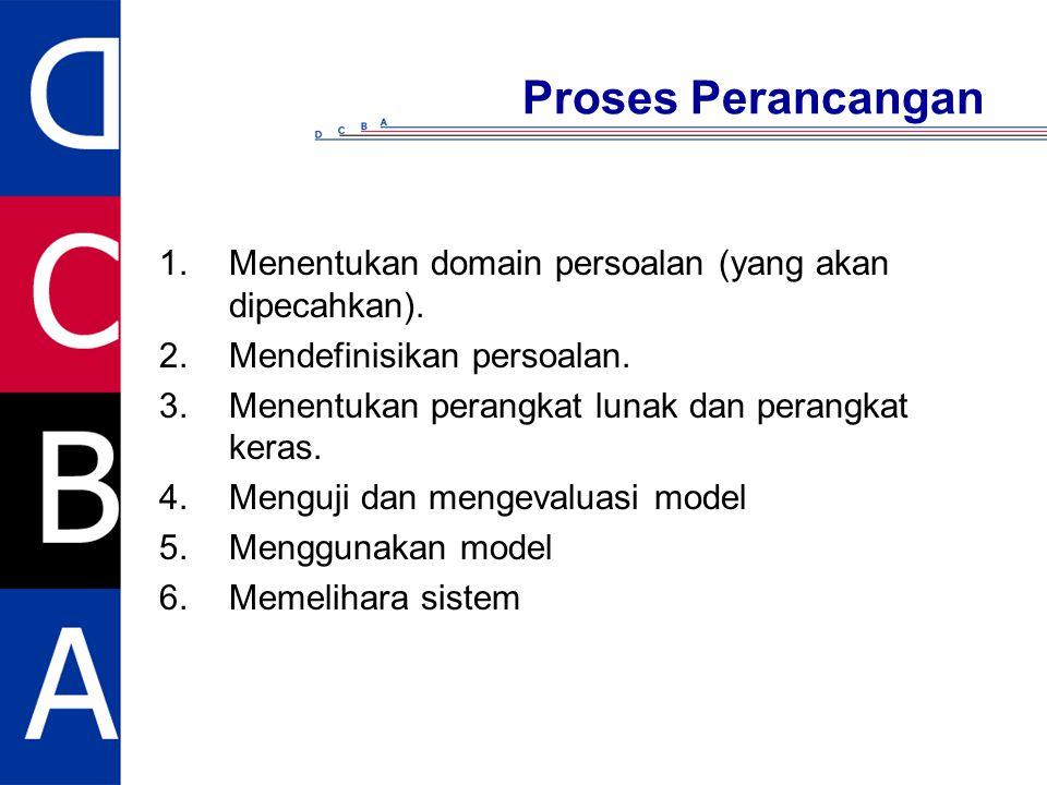 Proses Perancangan Menentukan domain persoalan (yang akan dipecahkan).