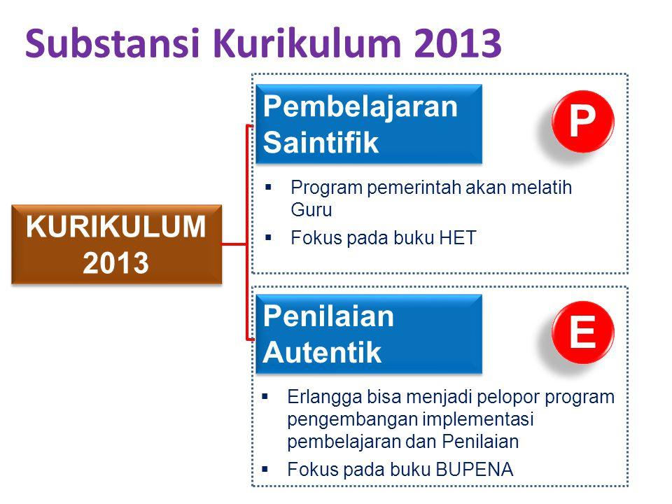 Substansi Kurikulum 2013 P E Pembelajaran Saintifik KURIKULUM 2013