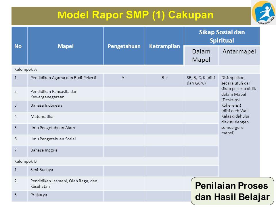 Model Rapor SMP (1) Cakupan Sikap Sosial dan Spiritual