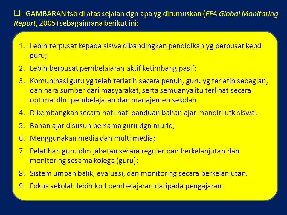 GAMBARAN tsb di atas sejalan dgn apa yg dirumuskan (EFA Global Monitoring Report, 2005) sebagaimana berikut ini: