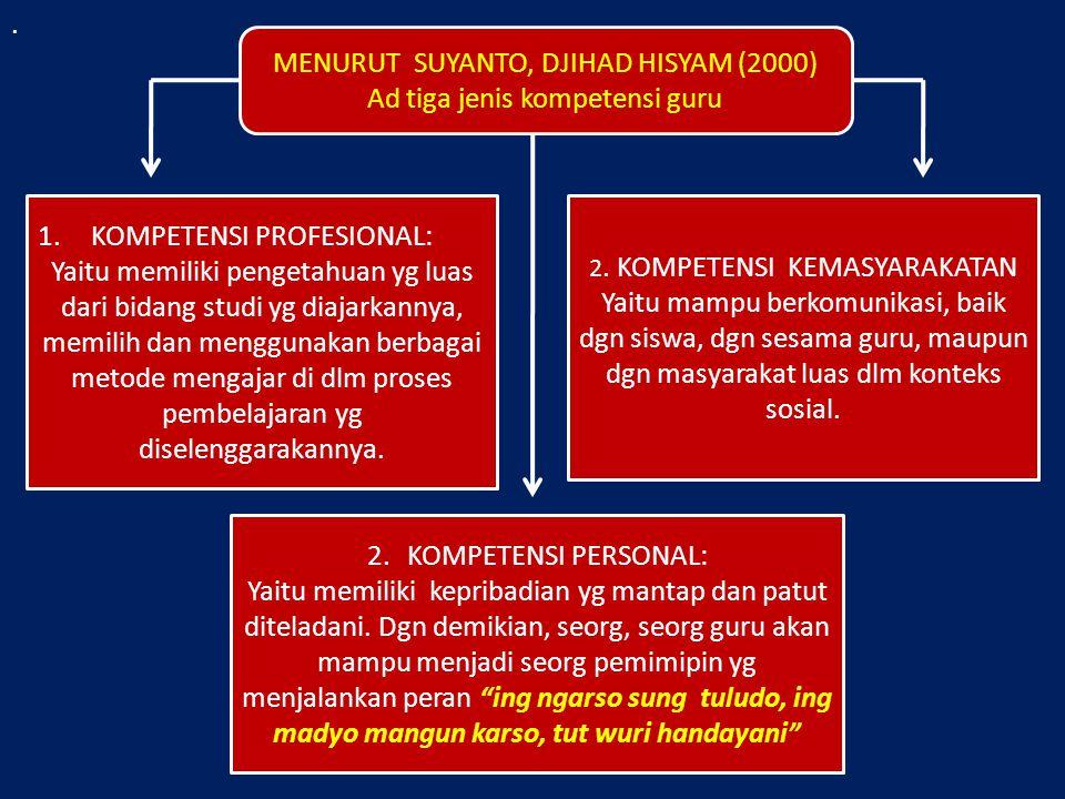 MENURUT SUYANTO, DJIHAD HISYAM (2000) Ad tiga jenis kompetensi guru