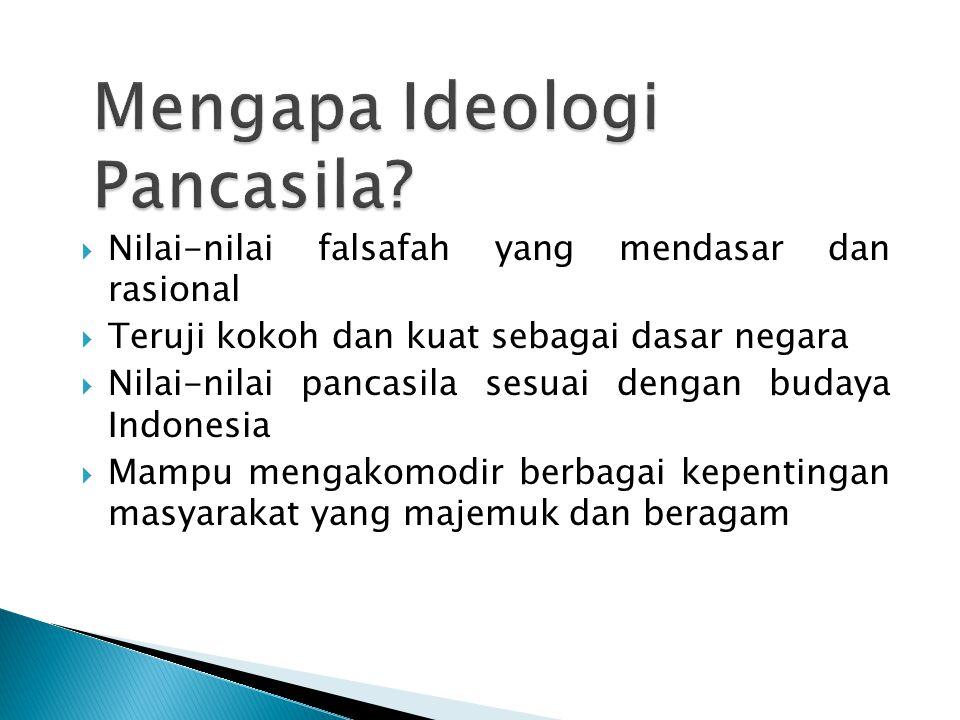 Mengapa Ideologi Pancasila