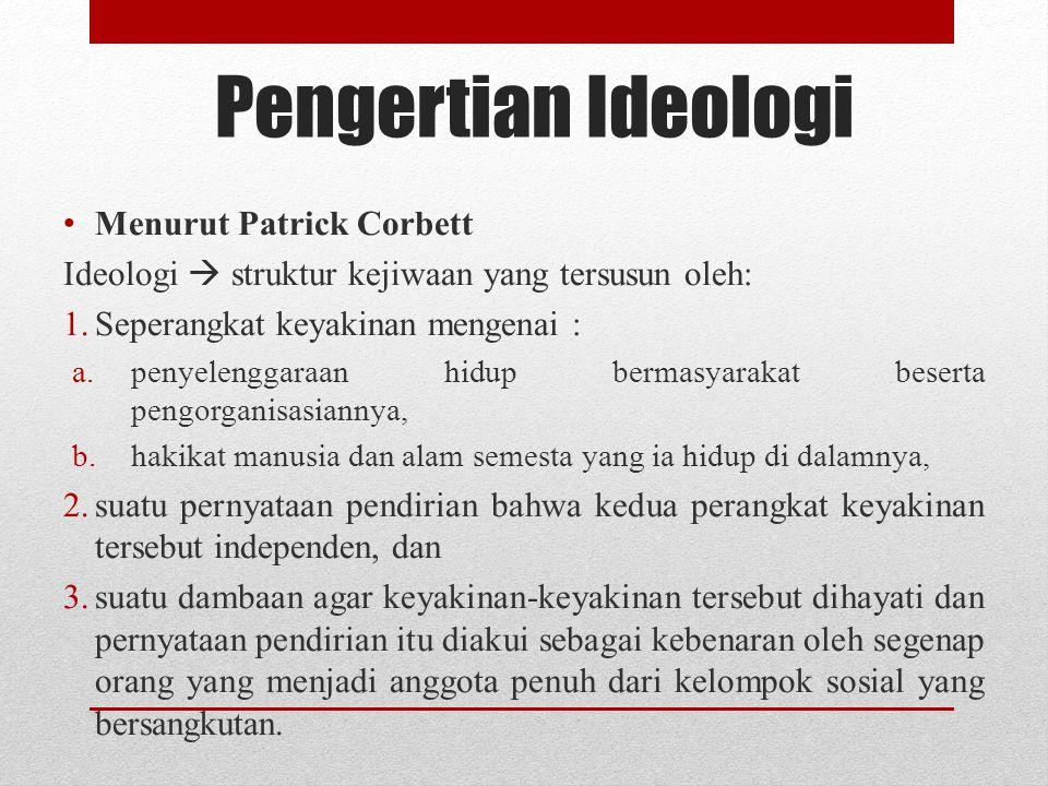 Pengertian Ideologi Menurut Patrick Corbett