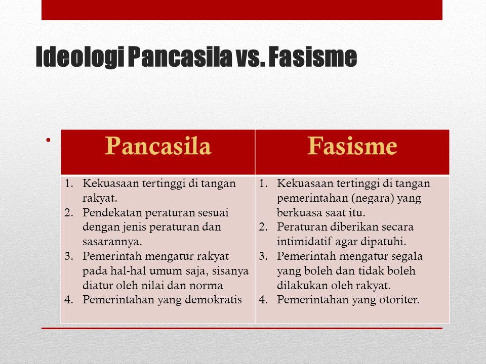 Ideologi Pancasila vs. Fasisme