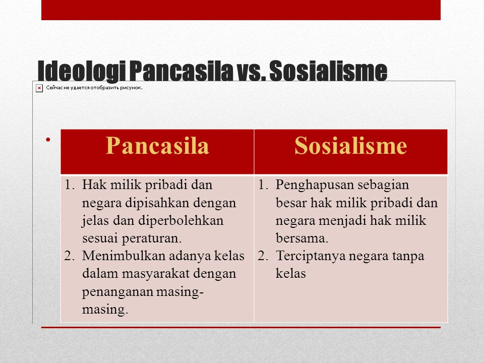 Ideologi Pancasila vs. Sosialisme
