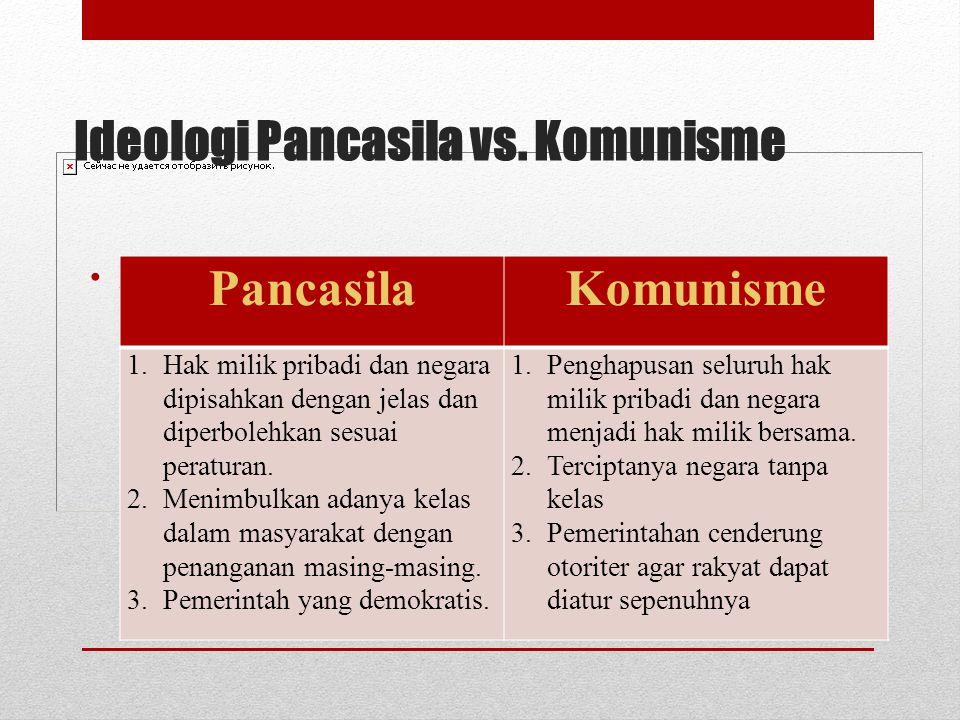 Ideologi Pancasila vs. Komunisme