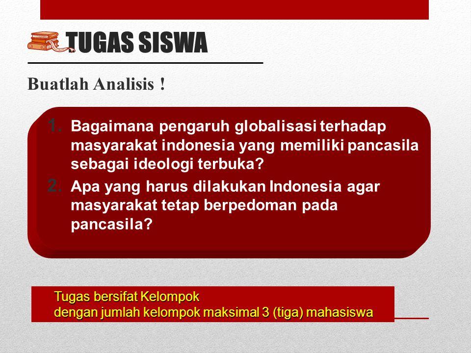 TUGAS SISWA Buatlah Analisis !