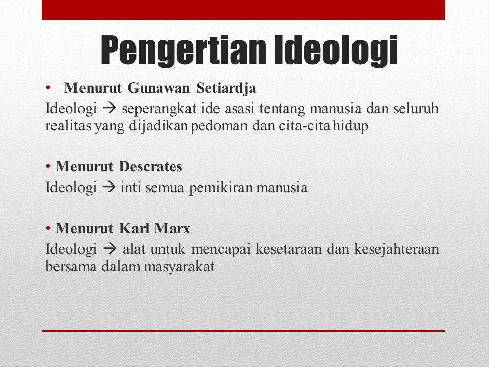 Pengertian Ideologi Menurut Gunawan Setiardja