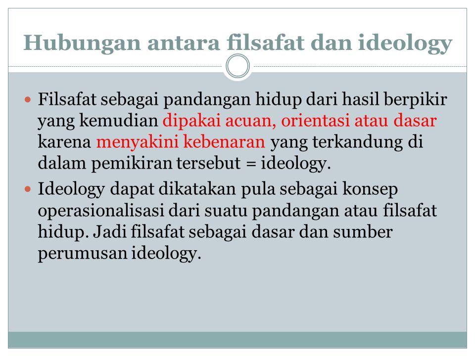 Hubungan antara filsafat dan ideology