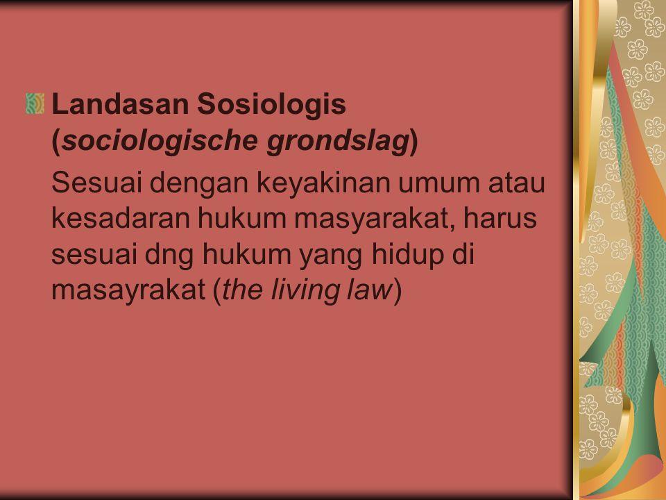 Landasan Sosiologis (sociologische grondslag)