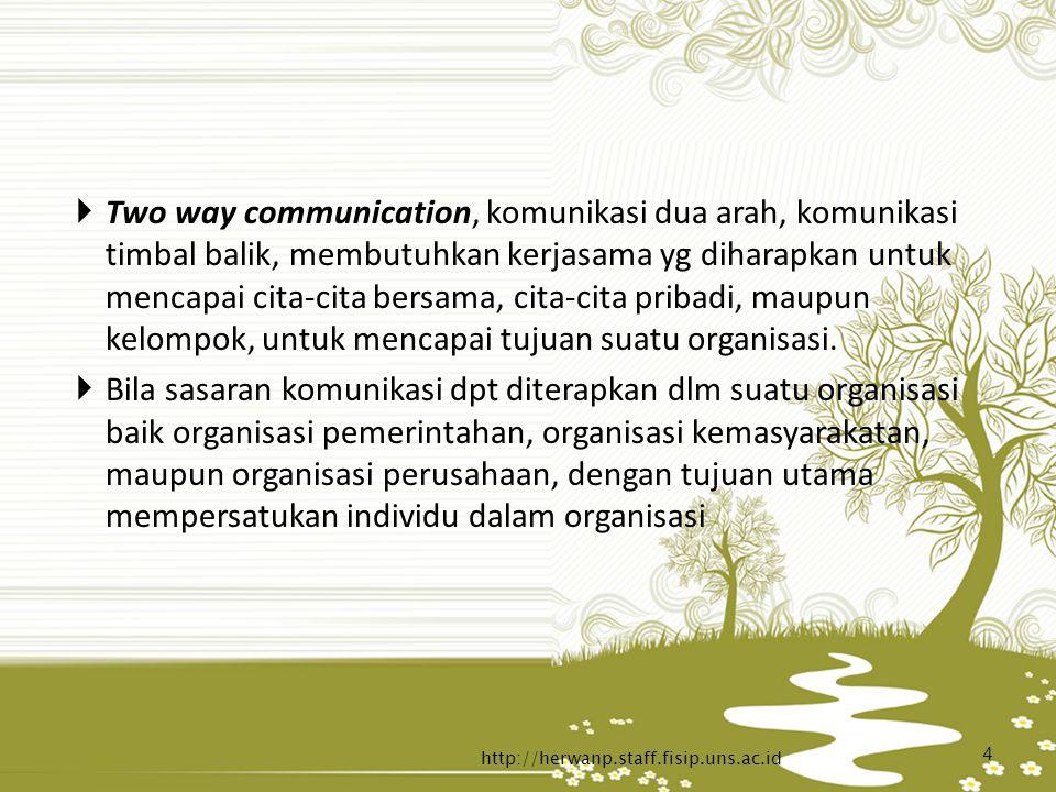 Two way communication, komunikasi dua arah, komunikasi timbal balik, membutuhkan kerjasama yg diharapkan untuk mencapai cita-cita bersama, cita-cita pribadi, maupun kelompok, untuk mencapai tujuan suatu organisasi.