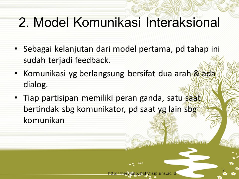 2. Model Komunikasi Interaksional