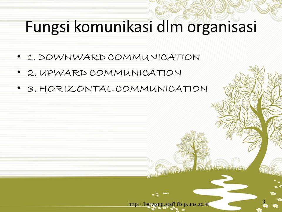 Fungsi komunikasi dlm organisasi