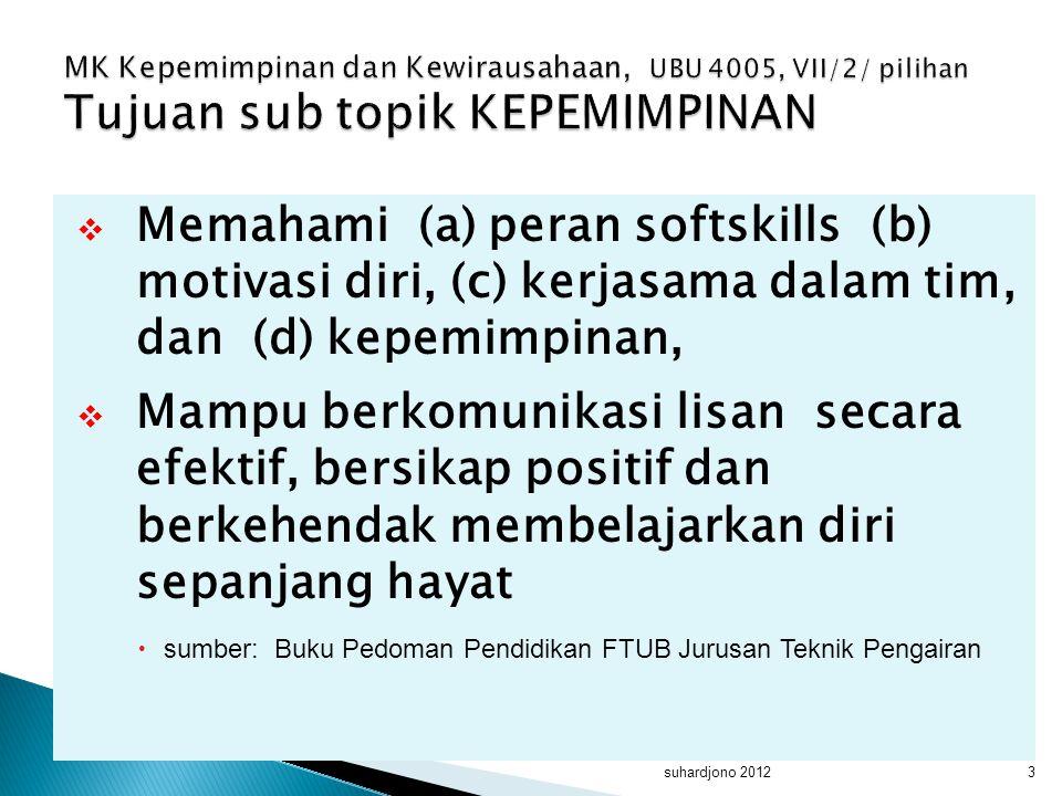 MK Kepemimpinan dan Kewirausahaan, UBU 4005, VII/2/ pilihan Tujuan sub topik KEPEMIMPINAN