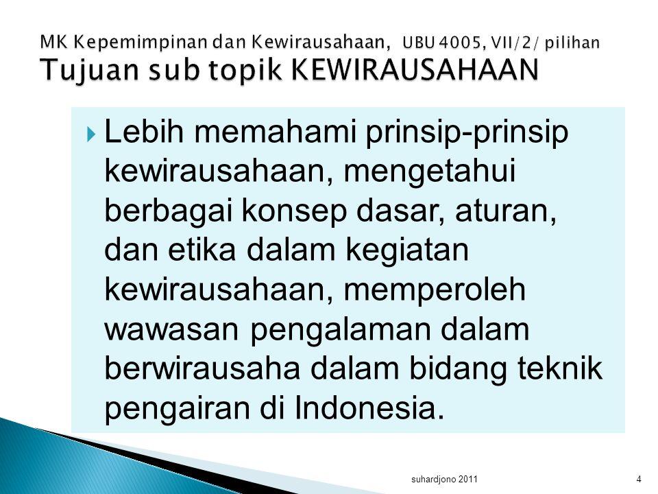 MK Kepemimpinan dan Kewirausahaan, UBU 4005, VII/2/ pilihan Tujuan sub topik KEWIRAUSAHAAN