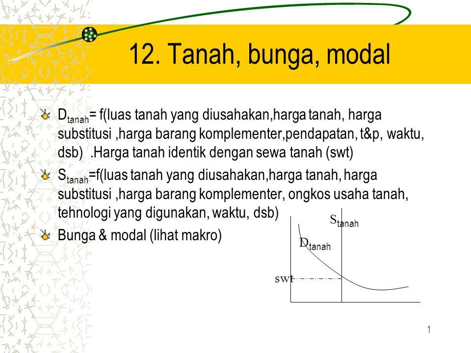12. Tanah, bunga, modal
