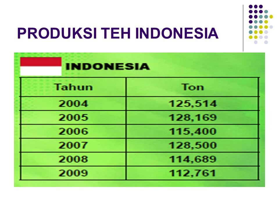 PRODUKSI TEH INDONESIA
