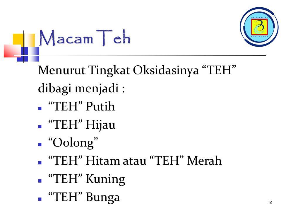 Macam Teh Menurut Tingkat Oksidasinya TEH dibagi menjadi :