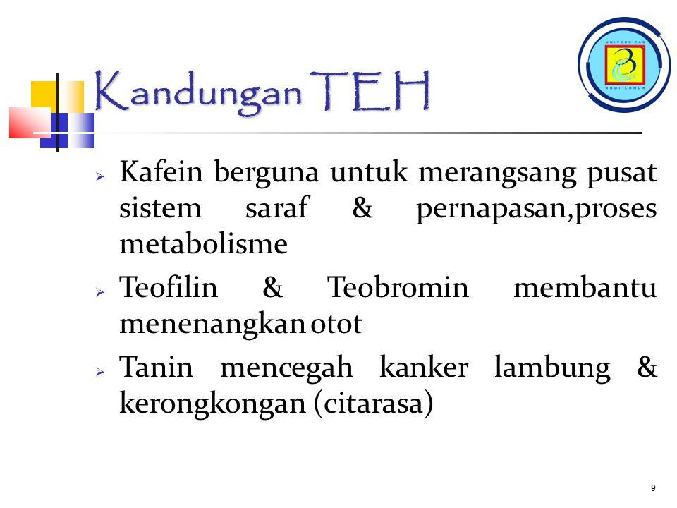 Kandungan TEH Kafein berguna untuk merangsang pusat sistem saraf & pernapasan,proses metabolisme.