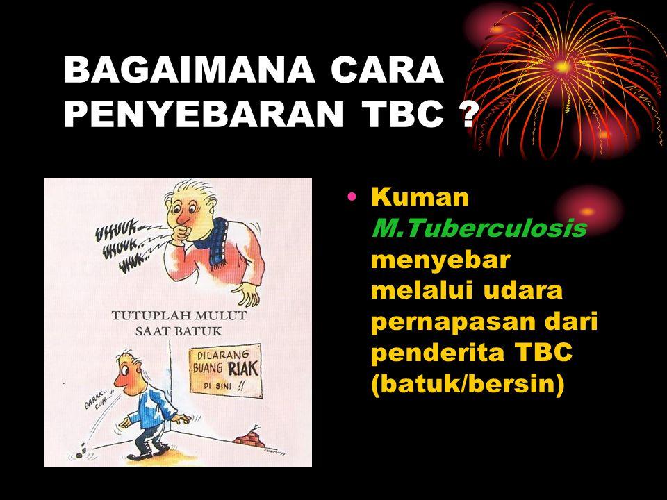 BAGAIMANA CARA PENYEBARAN TBC