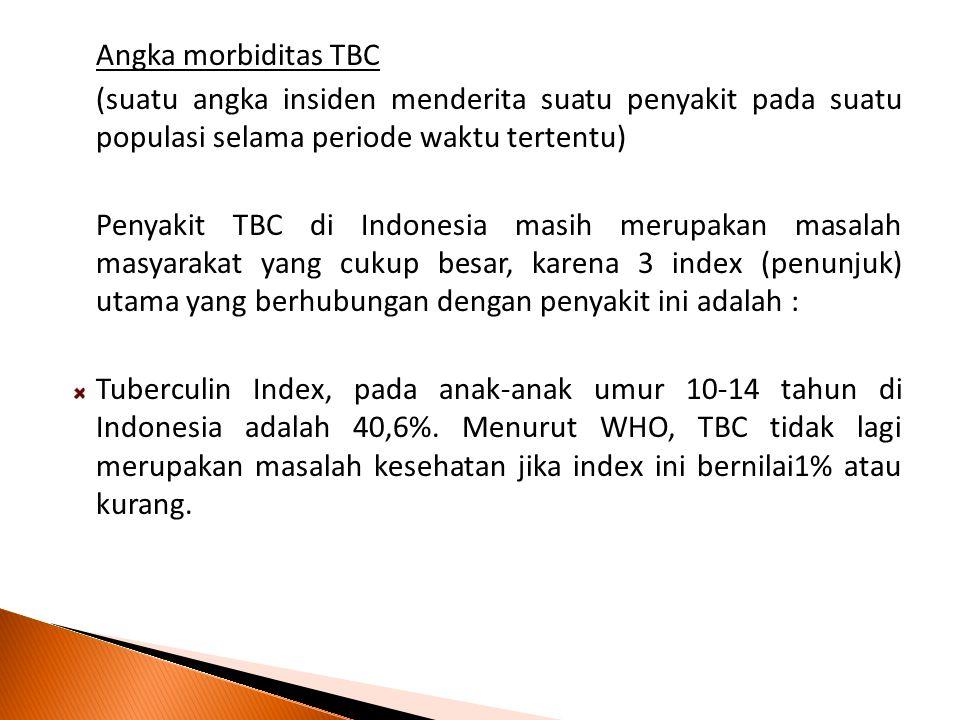 Angka morbiditas TBC (suatu angka insiden menderita suatu penyakit pada suatu populasi selama periode waktu tertentu)