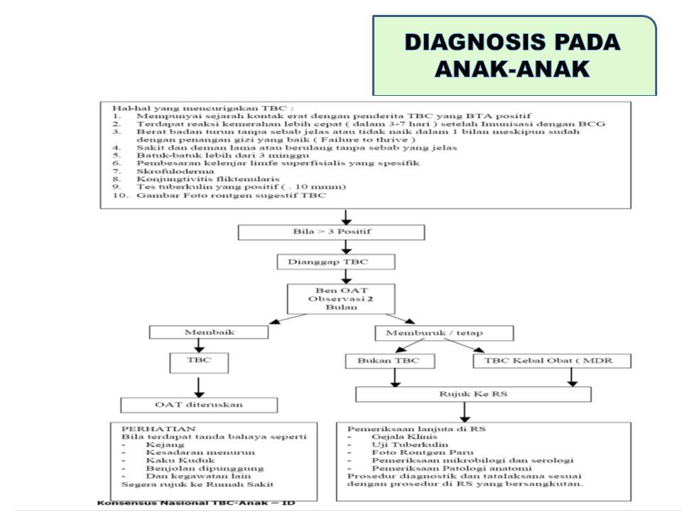 DIAGNOSIS PADA ANAK-ANAK