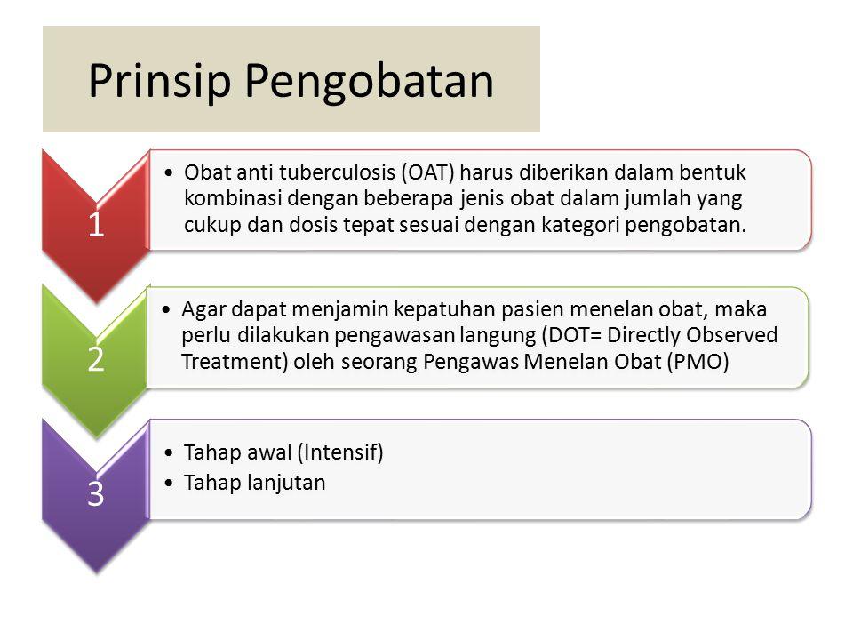 Prinsip Pengobatan 1.