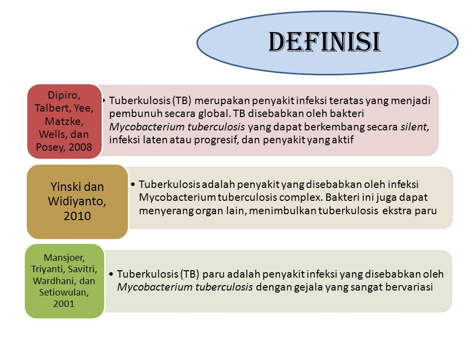DEFINISI Yinski dan Widiyanto, 2010