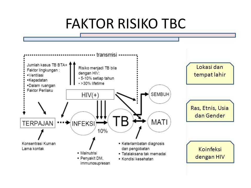 FAKTOR RISIKO TBC Lokasi dan tempat lahir Ras, Etnis, Usia dan Gender