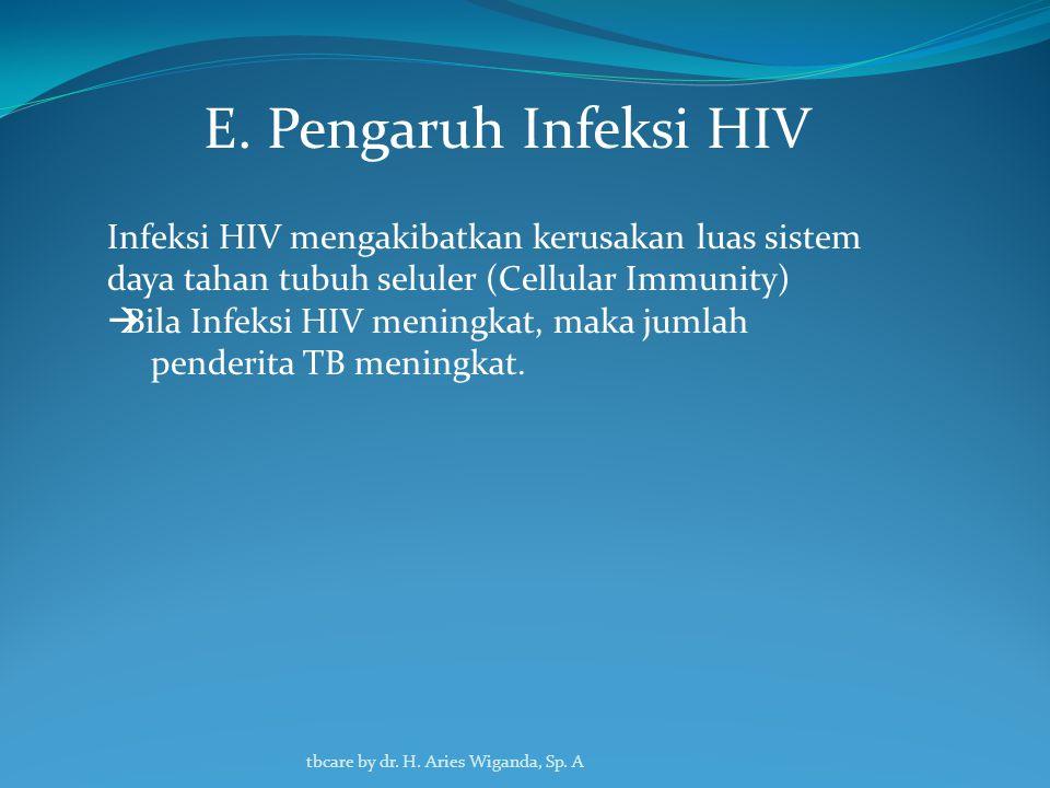 E. Pengaruh Infeksi HIV Infeksi HIV mengakibatkan kerusakan luas sistem daya tahan tubuh seluler (Cellular Immunity)