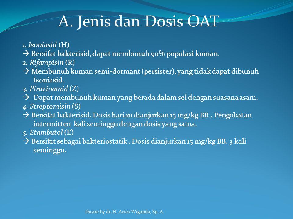 A. Jenis dan Dosis OAT 1. Isoniasid (H)