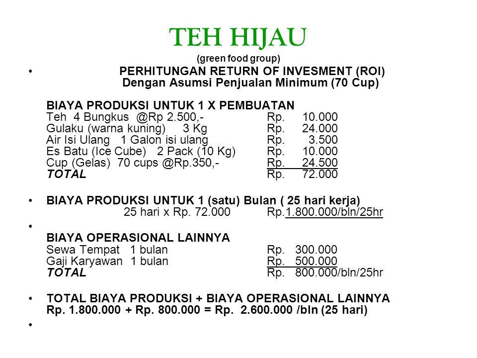 TEH HIJAU (green food group)
