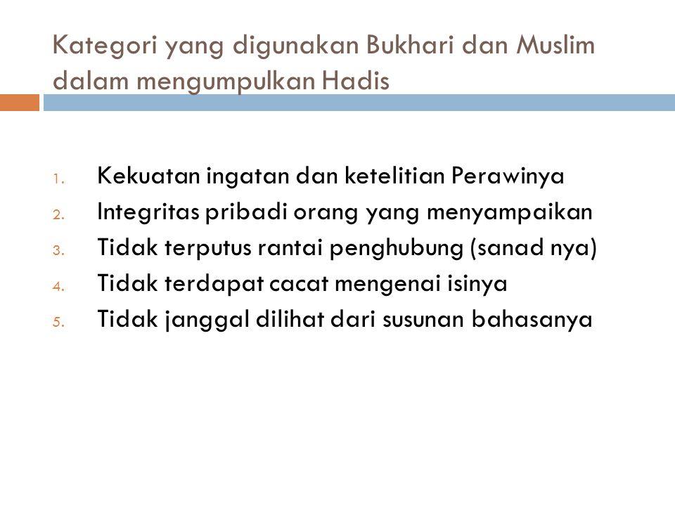 Kategori yang digunakan Bukhari dan Muslim dalam mengumpulkan Hadis