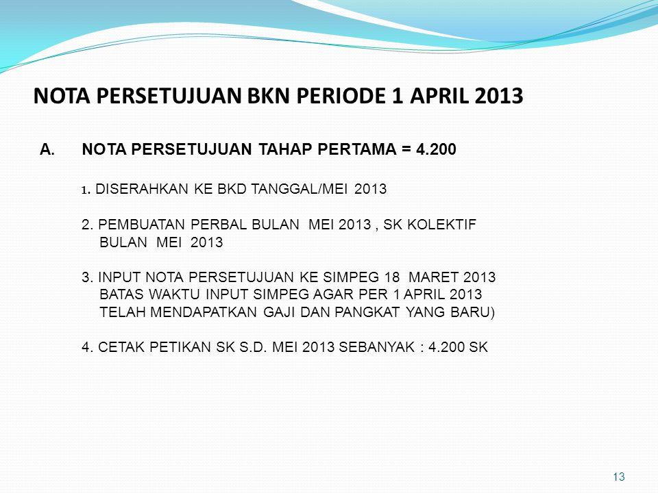 NOTA PERSETUJUAN BKN PERIODE 1 APRIL 2013